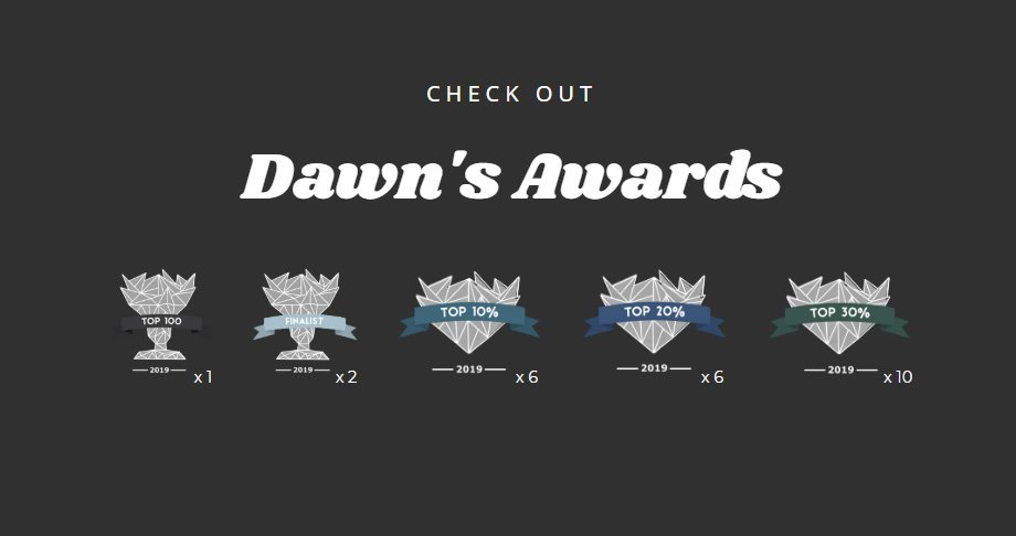awards for photography by dawn weir shoot and share contest